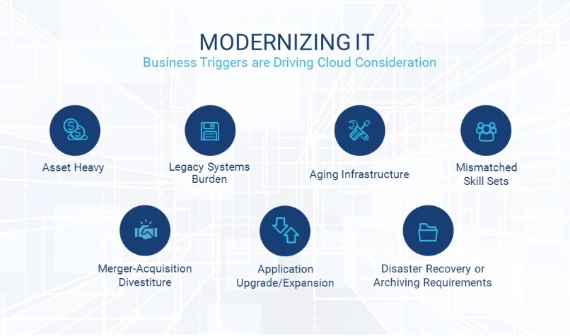 Leverage the Cloud to Accelerate Your Hyperion Investment